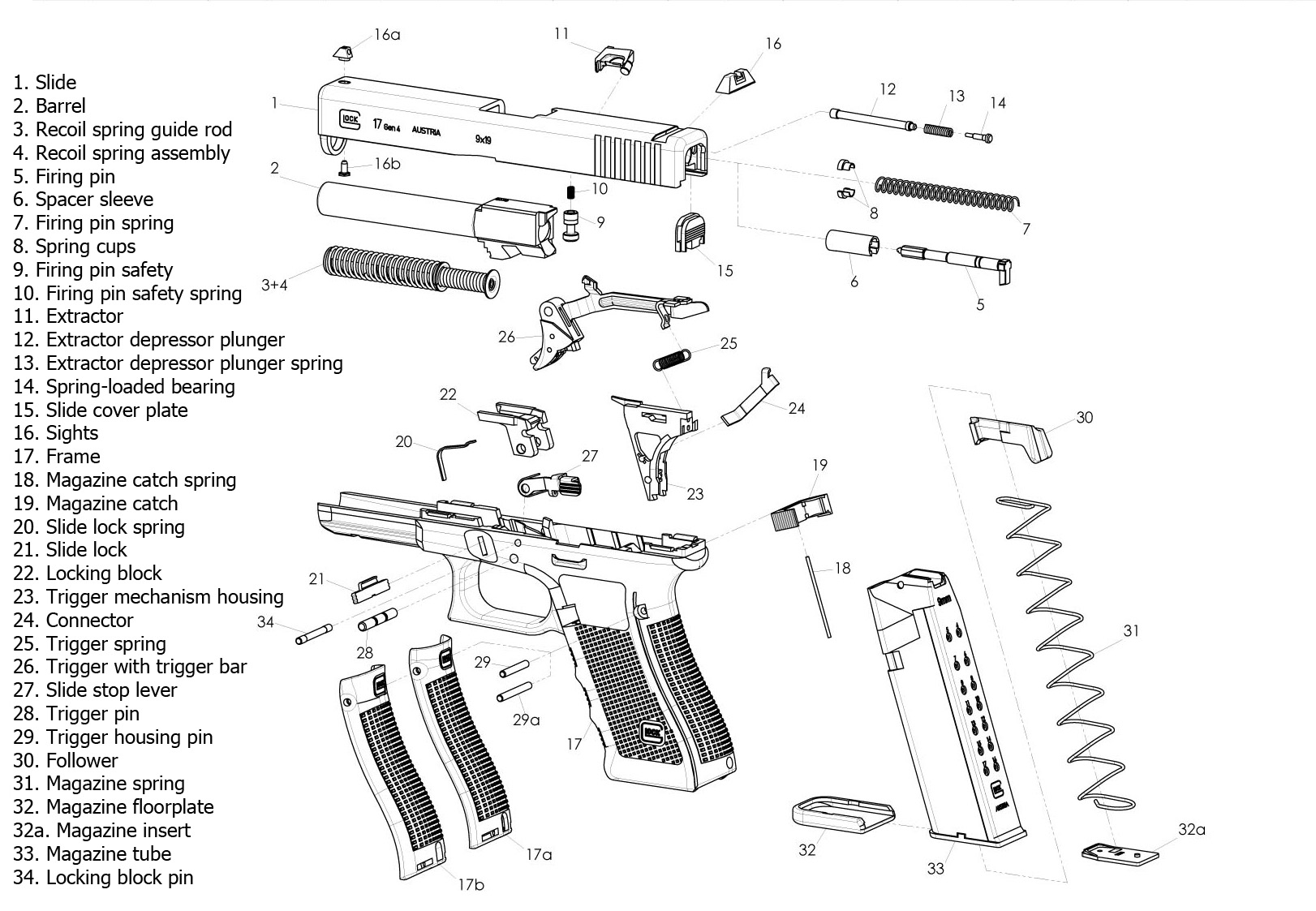 glock 17 generation 4 exploded view diagram muzzle first rh muzzlefirst com glock diagram poster glock diagram poster