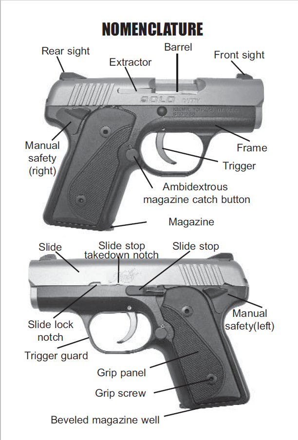 Kimber Solo Carry Parts Diagram and Nomenclature - Muzzle First on revolver diagram, bosch 1942 heat gun diagram, handgun components, handgun barrel, fishing diagram, scope diagram, handgun safety diagram, 1911 gun diagram, handgun illustrations, firearms diagram, bb gun diagram, handgun light, rimfire diagram, handgun terminology, handgun anatomy, colt 1911 assembly diagram, handgun brand names, rifle diagram, shotgun diagram, handgun ammunition diagram,