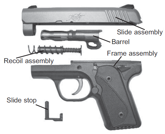 Kimber Solo Carry Parts Diagram and Nomenclature - Muzzle First LLC