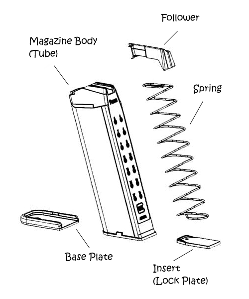 glock magazine diagram muzzle first rh muzzlefirst com glock diagram extractor glock diagram parts