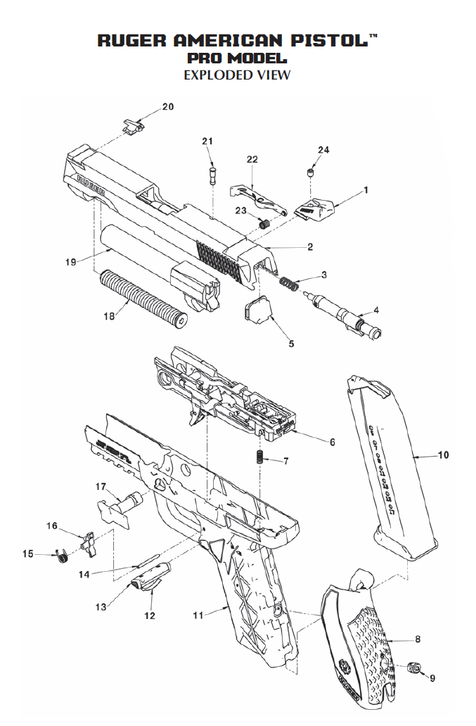ruger american pistol pro model parts diagram
